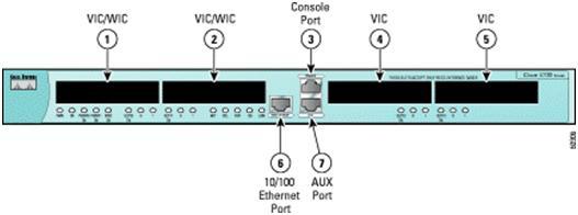 Diagram router Cisco seri 1760